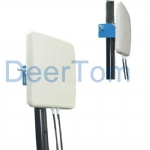 3.5GHz Wimax MIMO Antenna 14dBi